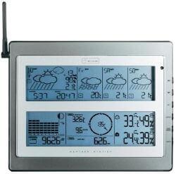 Funk-Wetterstation DV928