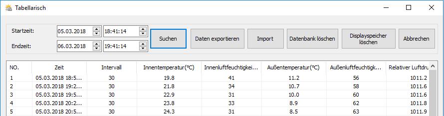 easyweather - tabellarische Wetterdaten