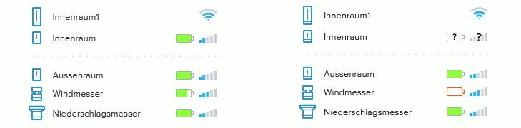 Netatmo Wetterstation: Die Anzeige der Empfangsstärke und des Batteriestandes
